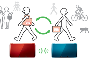 featured image - streetpass
