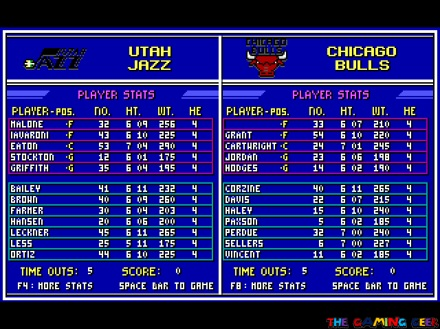 Utah Jazz vs Chicago Bulls - lineup